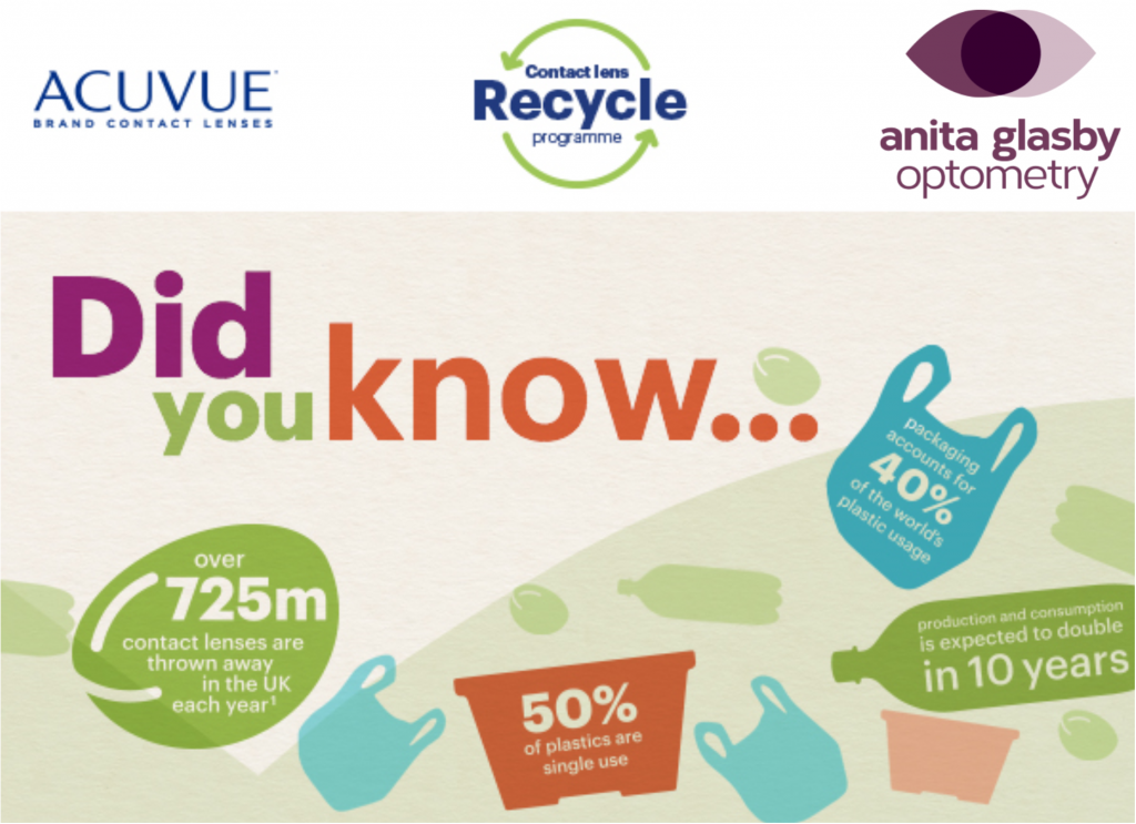 ACUVUE Recycling Contact Lenses Picture